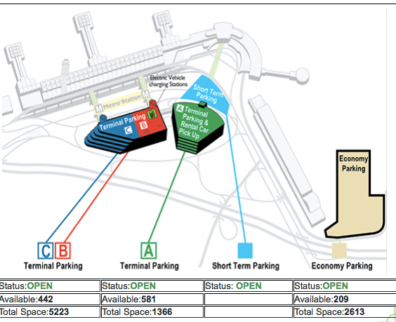 How to Secure a Parking Spot at DCA - 4Deals Dca Gate Map on