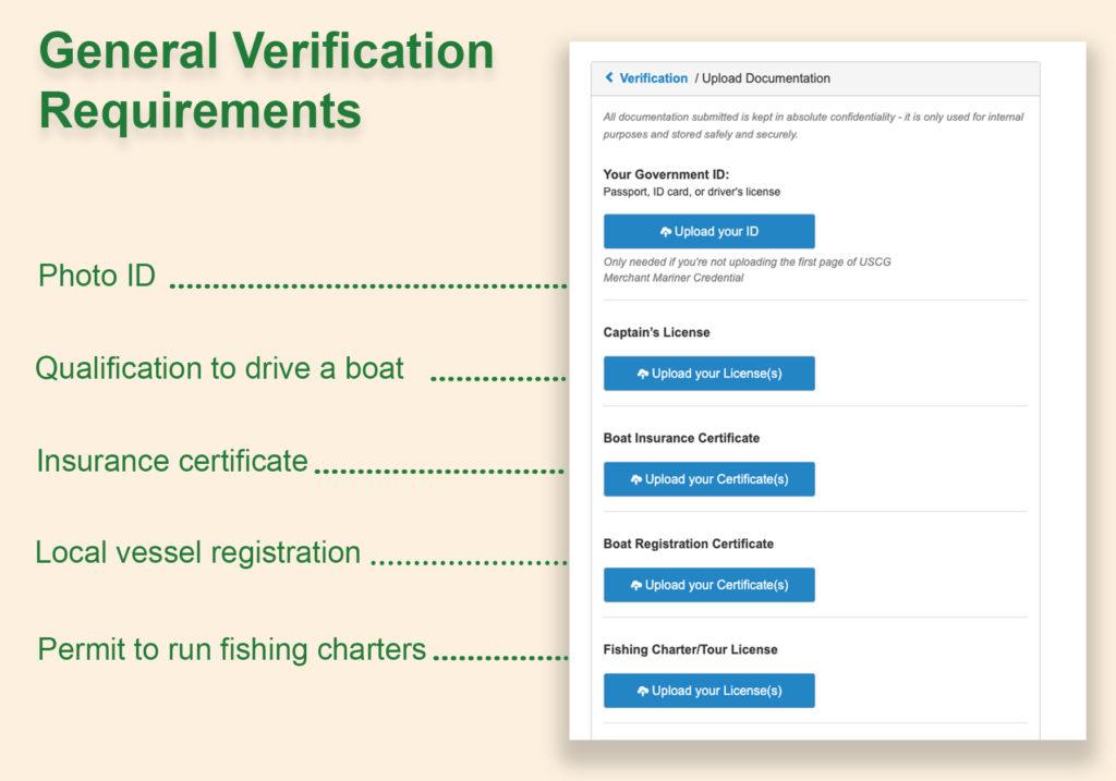 General requirements copy 1