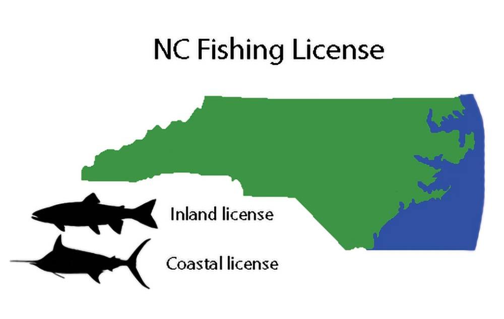 North Carolina Fishing License Rules Explained