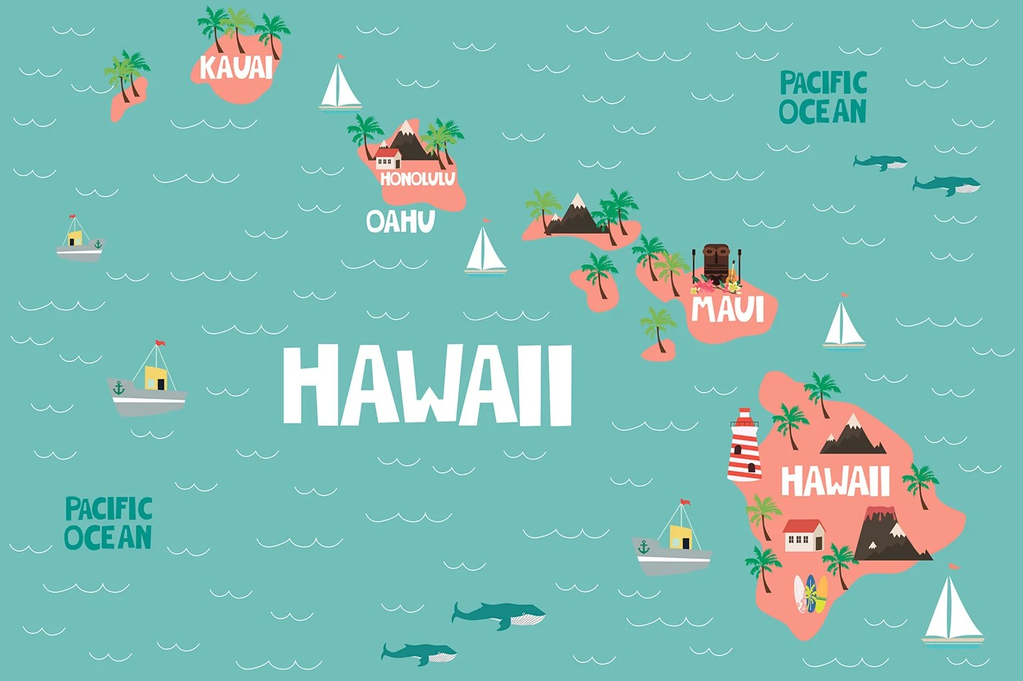 A cartoon map of Hawaii, showing which Hawaiian island is the best for different activities.