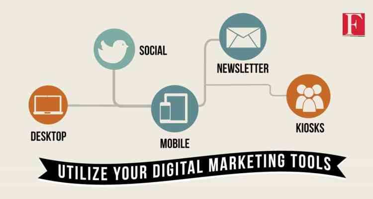 socialmediamarketingtools-1