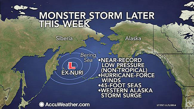 Monster-Storm