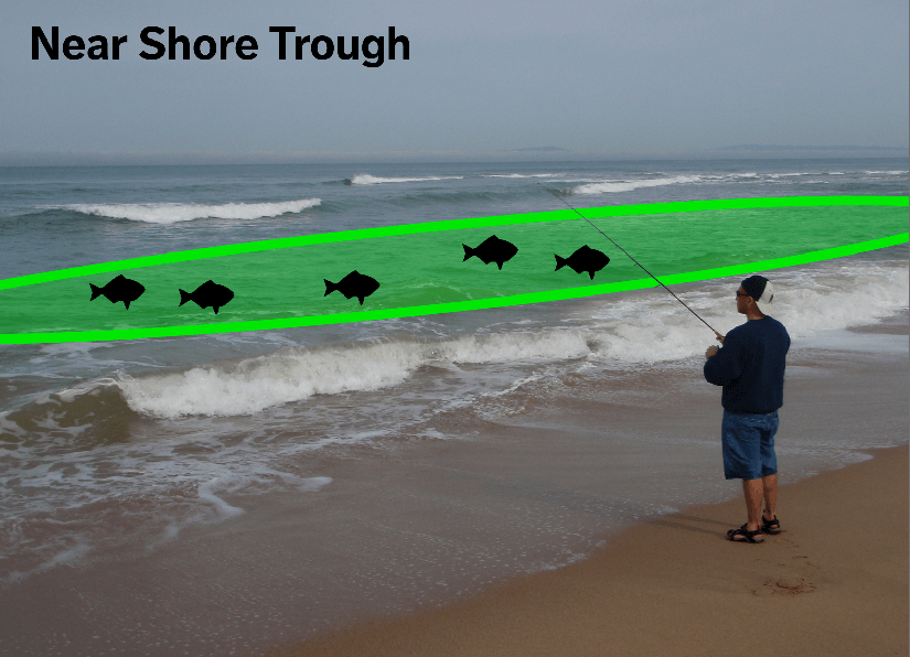 Near Shore Trough