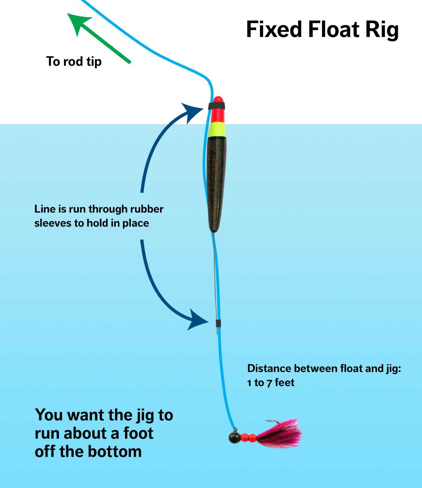 Fixed float rig diagram