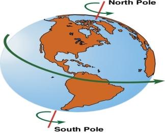 La Tierra, ¿y si dejase de girar? 3