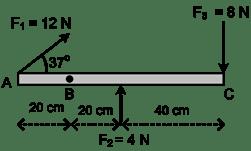 Postingan kali ini yakni Soal dan Pembahasan UN Fisika Sekolah Menengan Atas Ujian Nasional  Pembahasan No. 1-10 Soal UN Fisika Sekolah Menengan Atas 2019