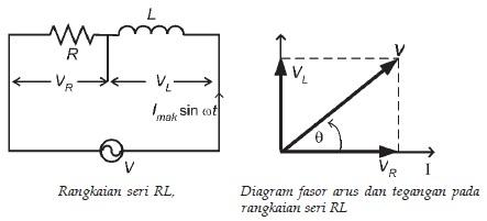 Induktansi phyiscs by rangga agungs team rangkaian seri rl kanan dan diagram fasor rangkaian rl kiri ccuart Images