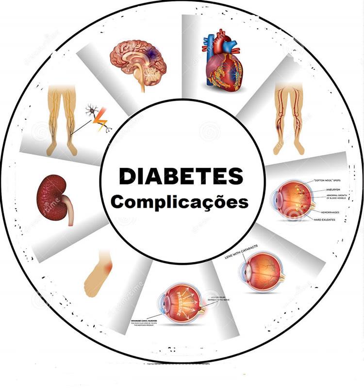 combate-diabetes-alimente-se