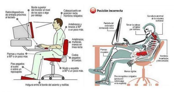 El tratamiento a la lesión del departamento de pecho de la columna vertebral
