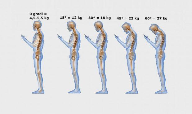 Postura-cellulare-smartphone-tablet