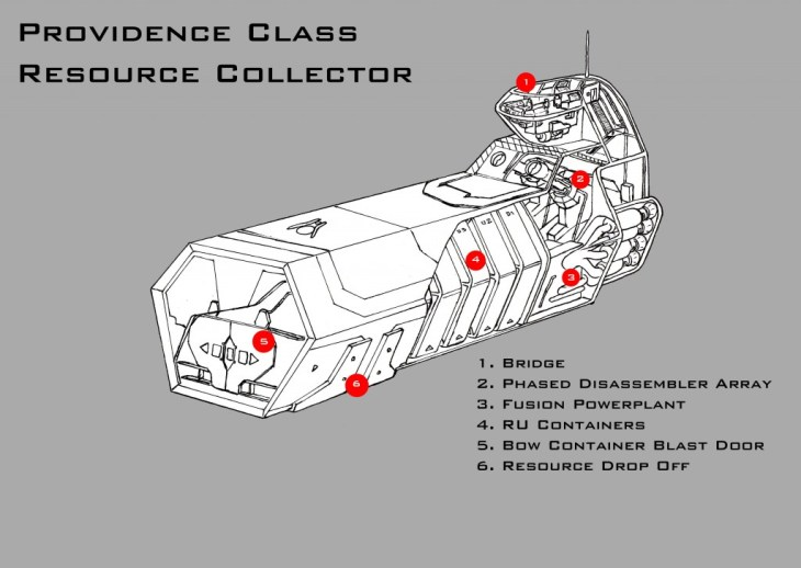 Kushan Providence Class Resource Collector Wireframe - Homeworld - James Nicholls