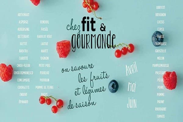 fruits et legumes avril mai juin fit