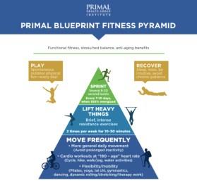 FitnessPyramid2018.jpg
