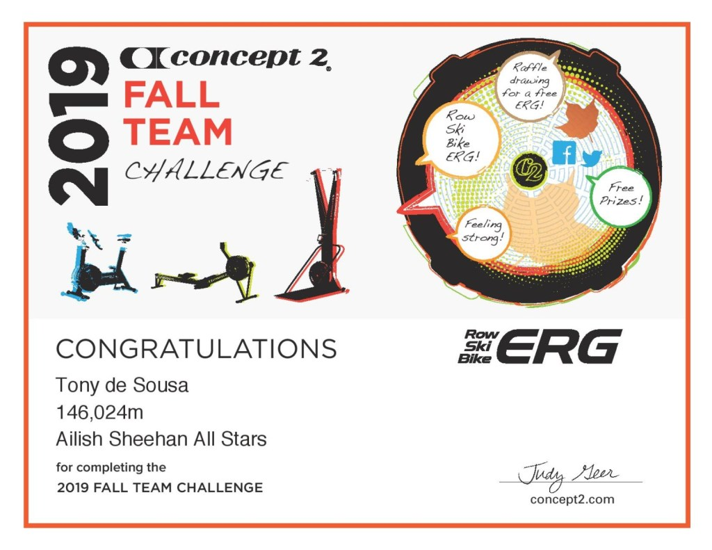 My 146K in the 2019 Concept 2 Fall Team Challenge