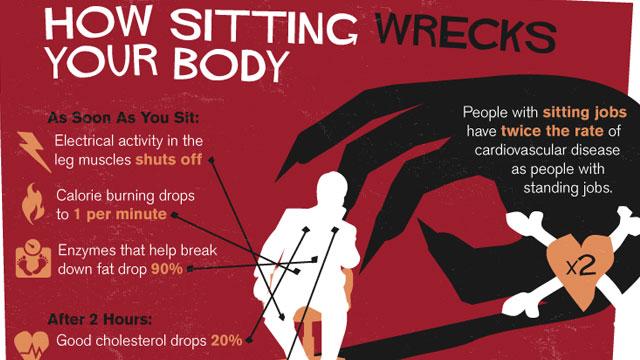 sitting kills you