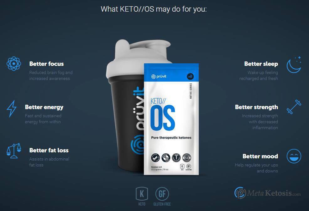 Ketones and Ketosis: What is it?
