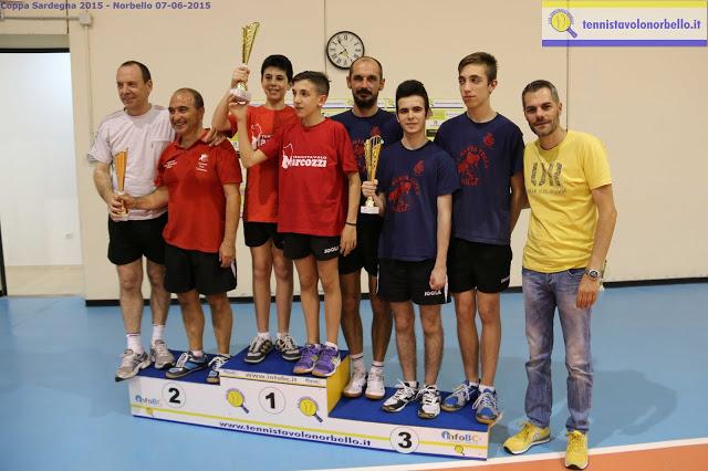 Il podio della Coppa Sardegna 2015 (Foto Gianluca Piu)