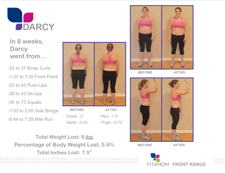 Darcy Body Back Assessments Full