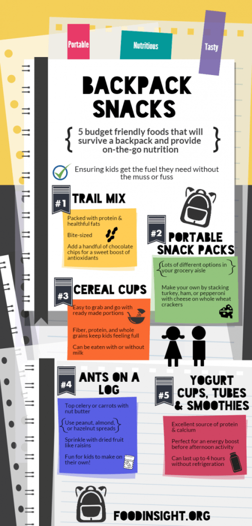 backpackSnacksInfographic