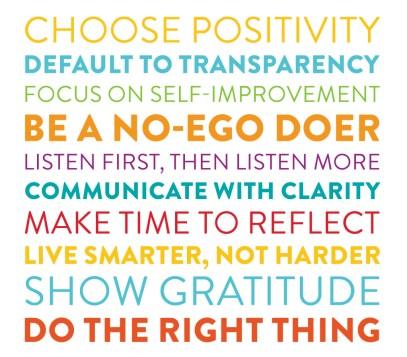 Buffer's 10 Core Values Family values