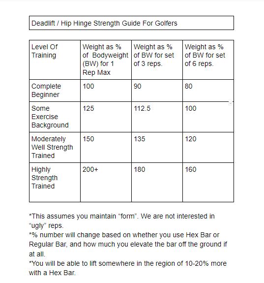 Deadlift-Strength-Guide.png