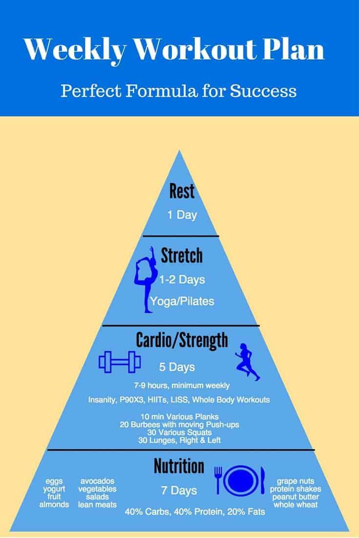 money to exercise