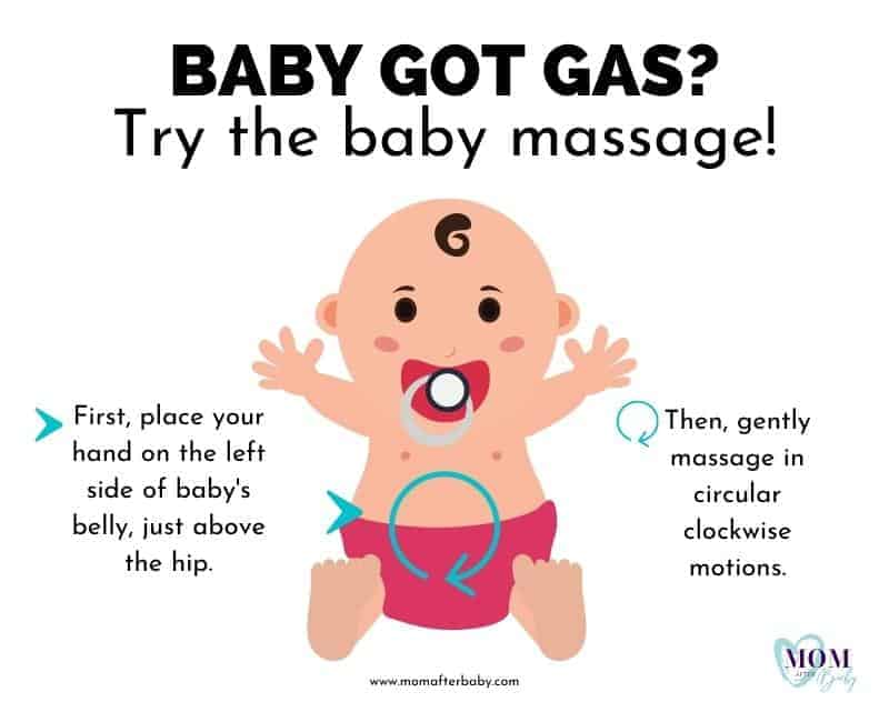 Baby Gas Infographic