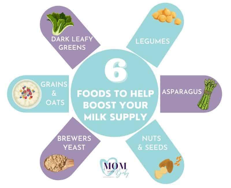 Lactation Boosting Foods