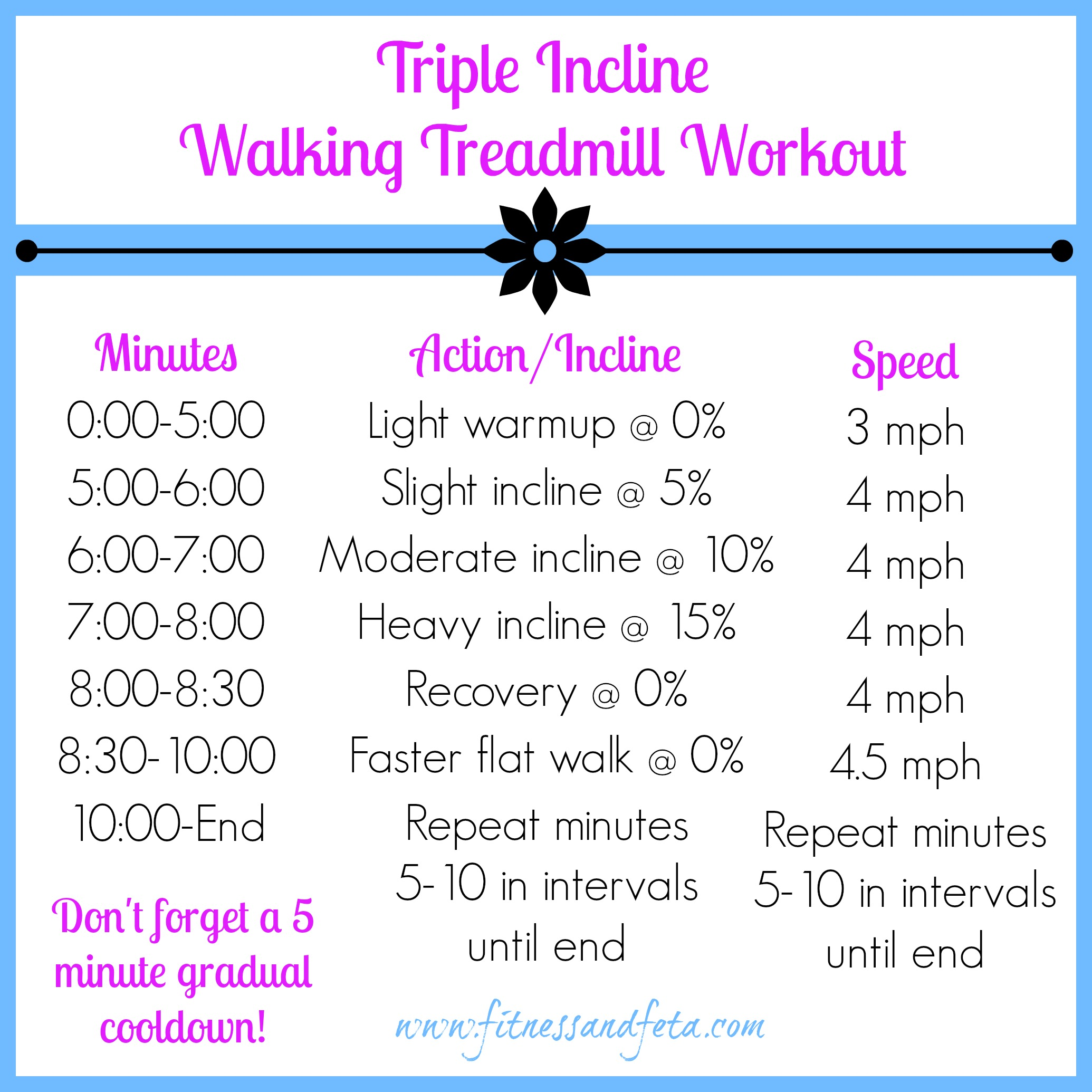 Triple Incline Walking Treadmill Workout