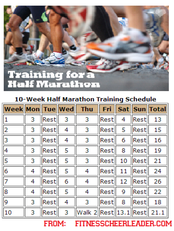 10 week half marathon training plan - I CAN DO THIS!  via fitnesscheerleader.com