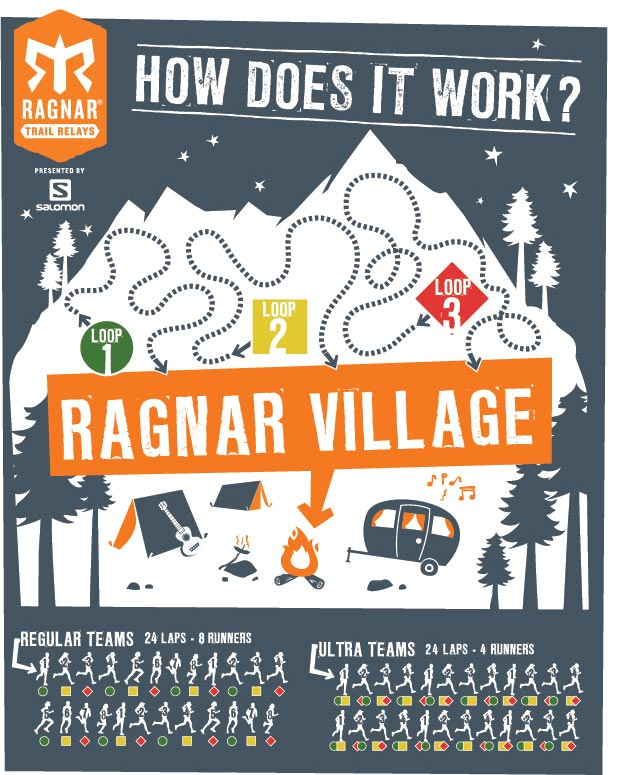 ragnar trail