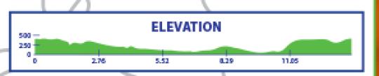 craft classic san diego half marathon course profile hills
