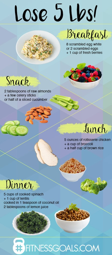 Fast Food Meals Calorie Low