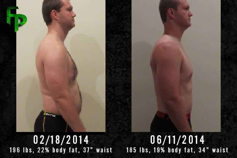 FiP_Before&After_p90x2