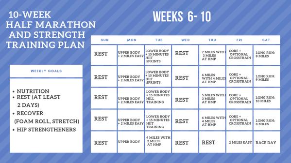 Half marathon and strength training plan 1