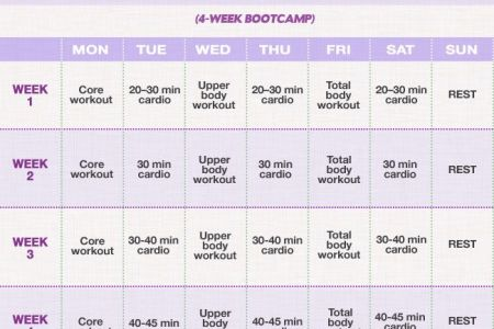 Week Workout Plan To Lose Inches ACTIVE Fitness Events Near You Plans For Beginners At