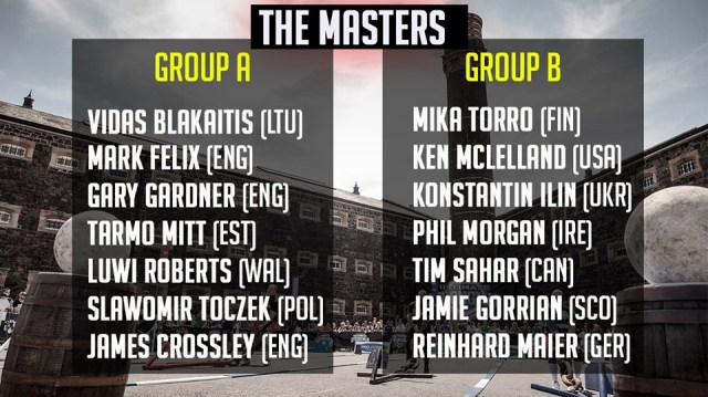 Groupe strongmen Masters World Strongman Championship 2019