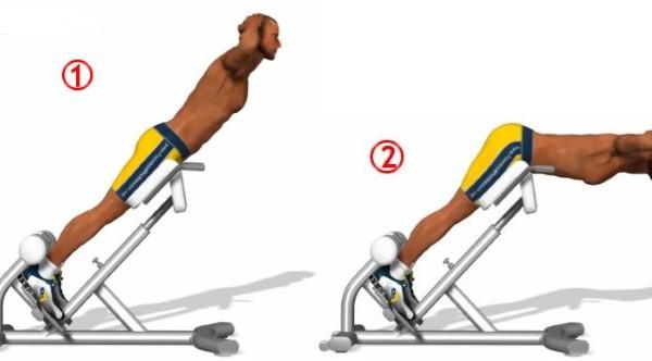 kokius pratimus daryti sporto salėje esant hipertenzijai