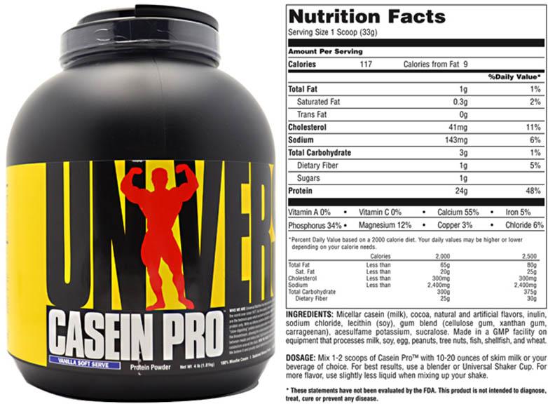 Как Употреблять Протеины Для Похудения.