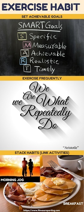 infographic on exercise habit