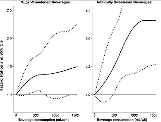 endulzantediabetes