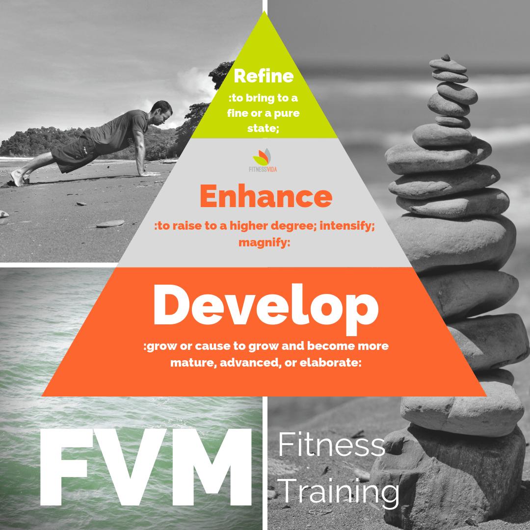 Develop Enhance Refine fitness vida