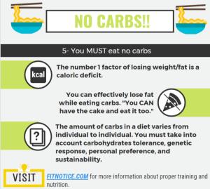 carbs are bad myth
