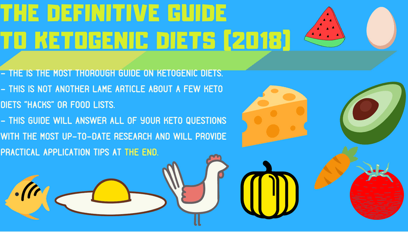 Ketogenic Diet – The Definitive Guide [2018]