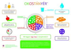 okostanyer_Oldal_2-1-768x543