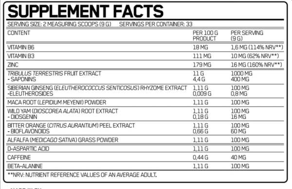 STANABOL MAX POWDER SUPPLEMENTS FACTS