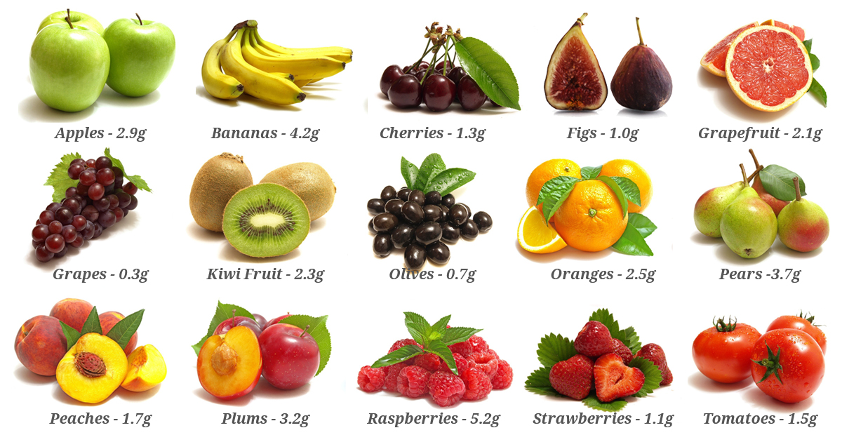 Foods That Contain High Dietary Fibre