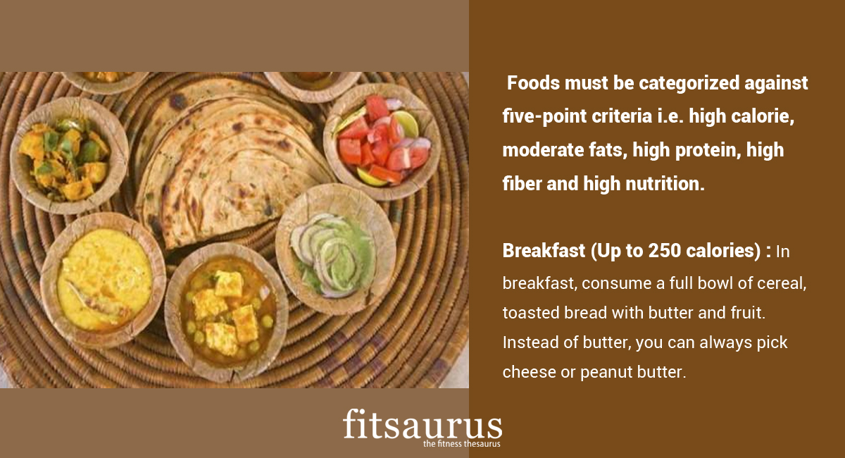 Best indian diet for weight gain fitsaurus best indian diet for weight gain forumfinder Image collections