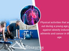 The Link Between Early Life Exercise and Cancer