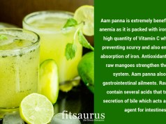 How Many Calories Are There in Aam Panna & Does It Have Any Health Benefits?